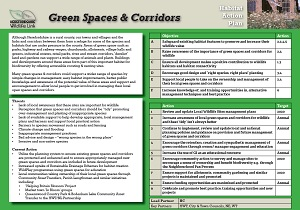 green_spaces_corridors